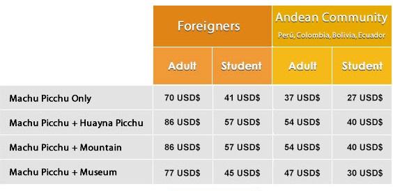 ceny_machu_picchu_čo_booknuť_tipy_travelhacker