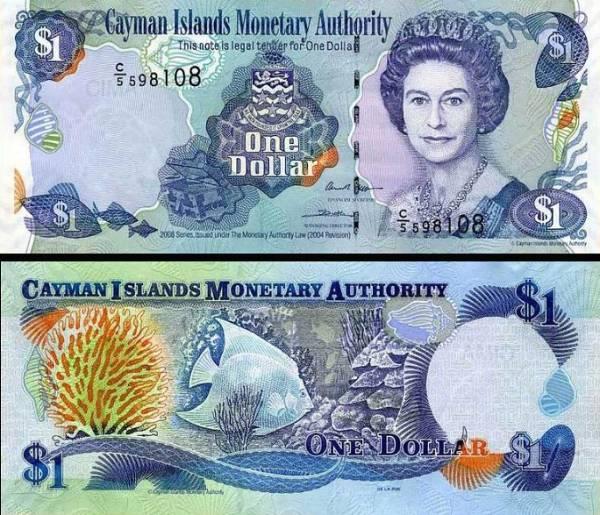 Kajmanský dolár, KYD
