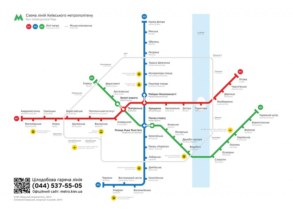 metro Kyjev